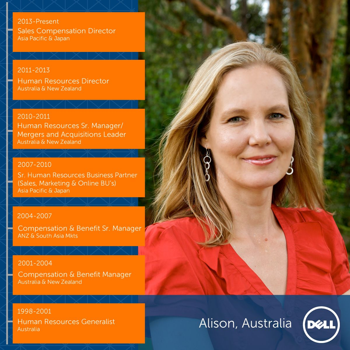 Information Technology Jobs And Engineering Careers At Dell Technology Job Engineering Careers Business Career