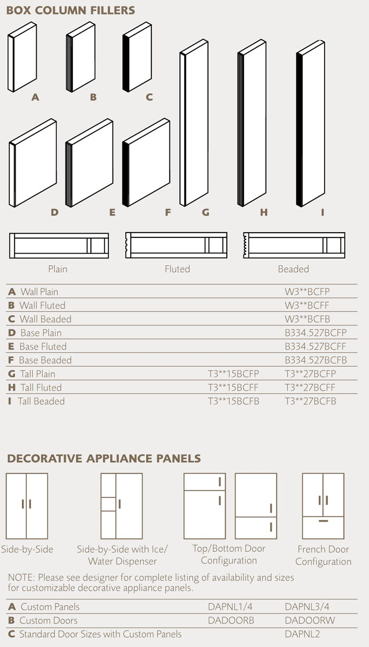 2020 Cabinets Wholesale Kitchen Cabinets Wholesale Kitchen Cabinets Kitchen Layout Inspiration Kitchen Cabinets
