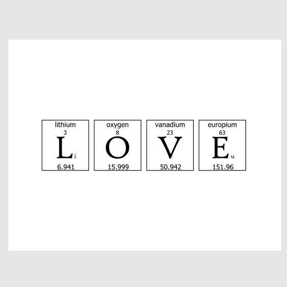L is for the way you Look at me, O is for the Only One I see V is - fresh grupos de la tabla periodica unam