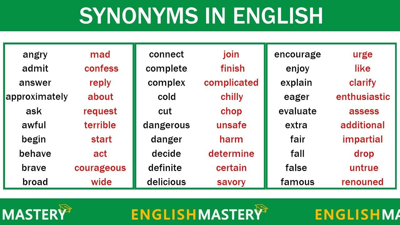 Synonyms For Additional