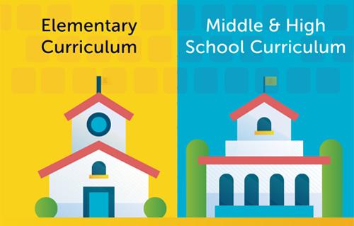 Student portals launchedeffective curriculum ideas preschool