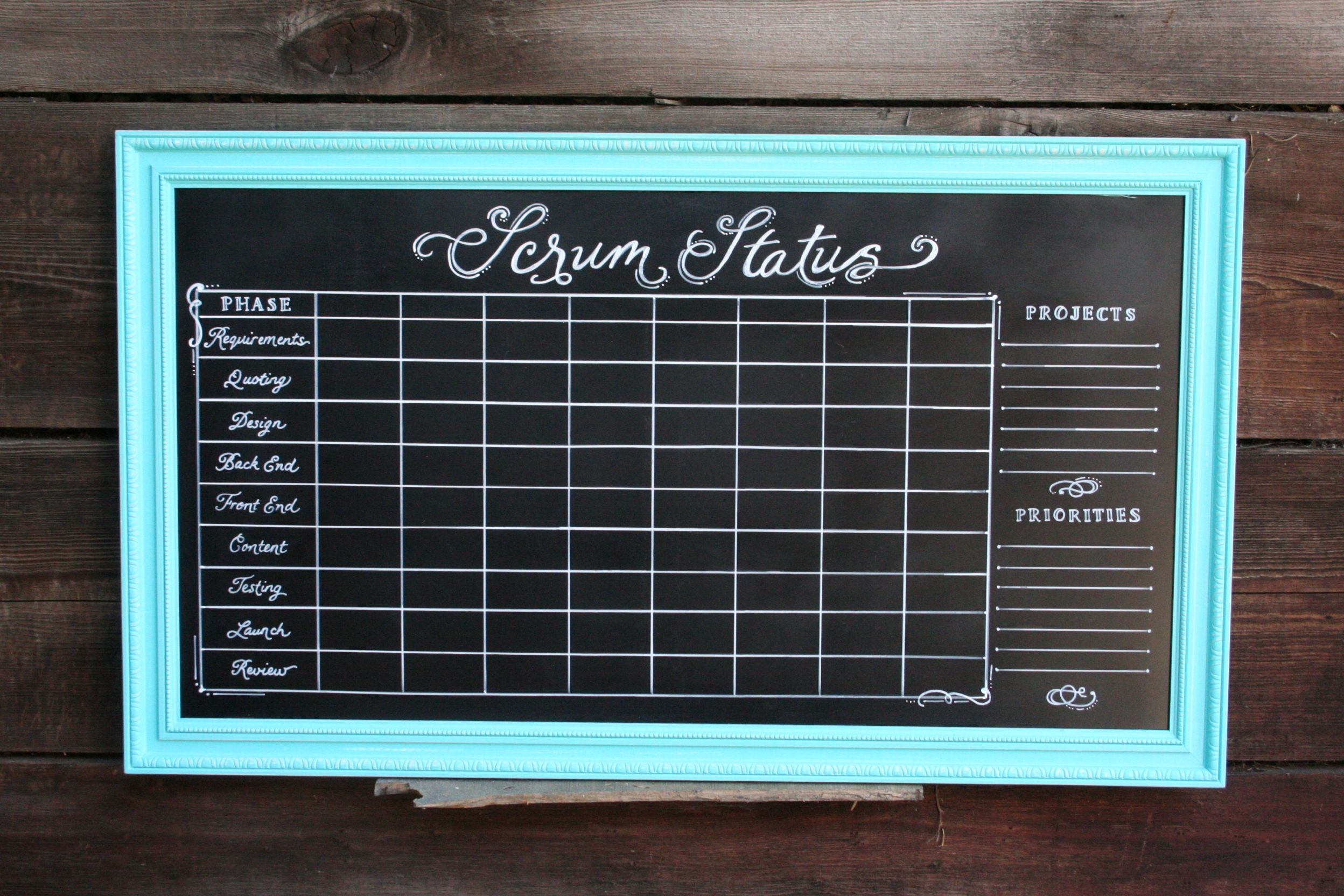 Magnetic Office Workflow Company Project Chalkboard Custom Teal Traditional Frame