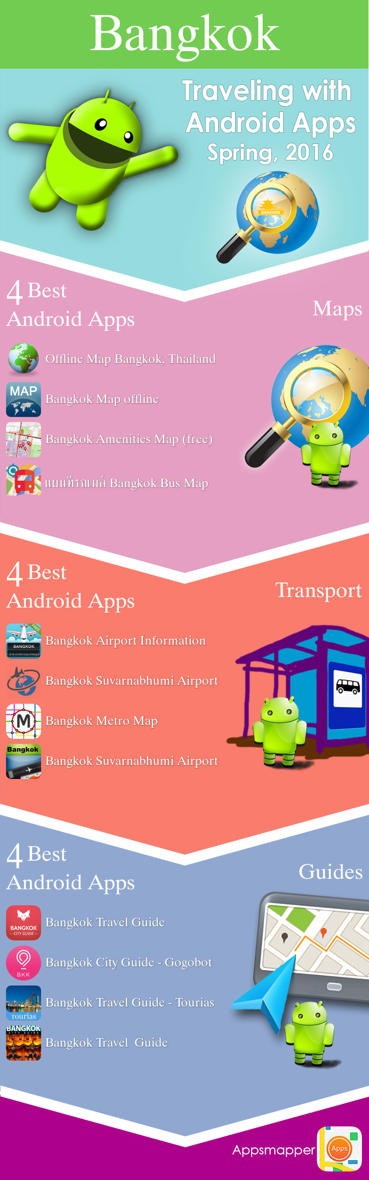 Bangkok Android apps Travel Guides, Maps, Transportation