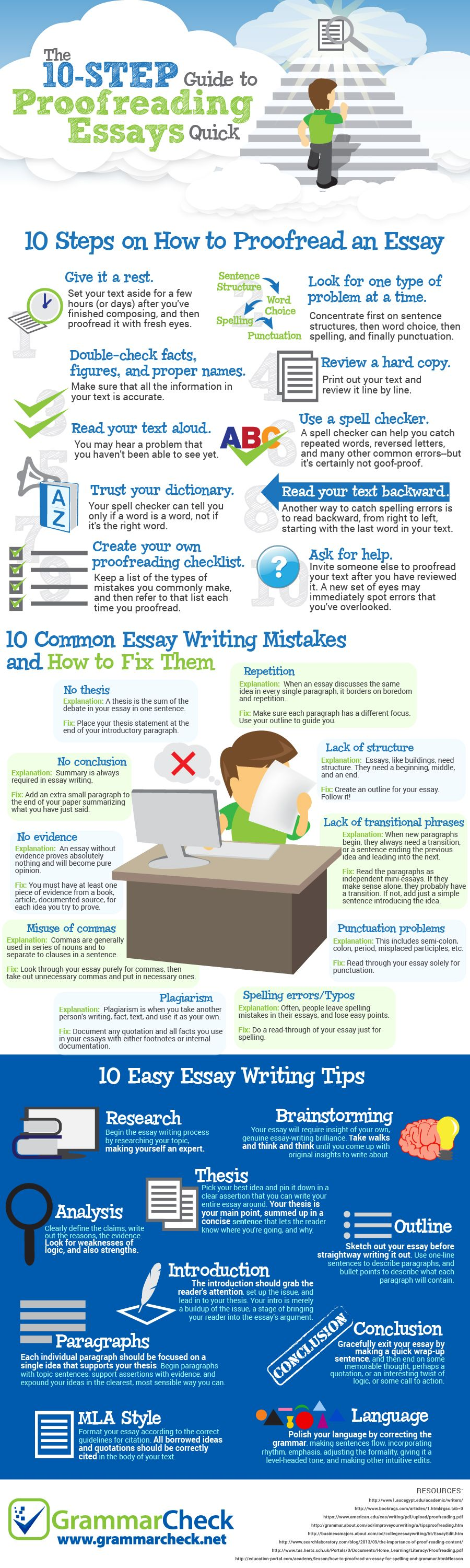 10 steps to writing an essay online writing paper