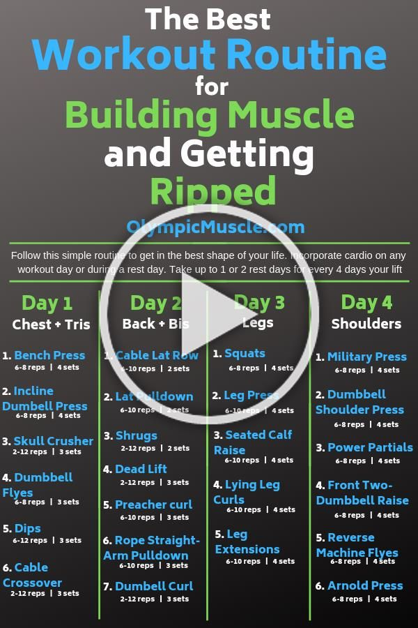 Check out this great 4 day workout routine for building muscle and getting ripped!  #fitness #gym #w...