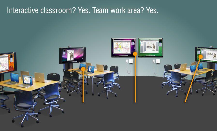 Interactive classroom? Yes. Team work area? Yes. Tidebreak's ...