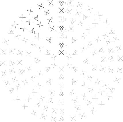 schema_dokonaly_kruh