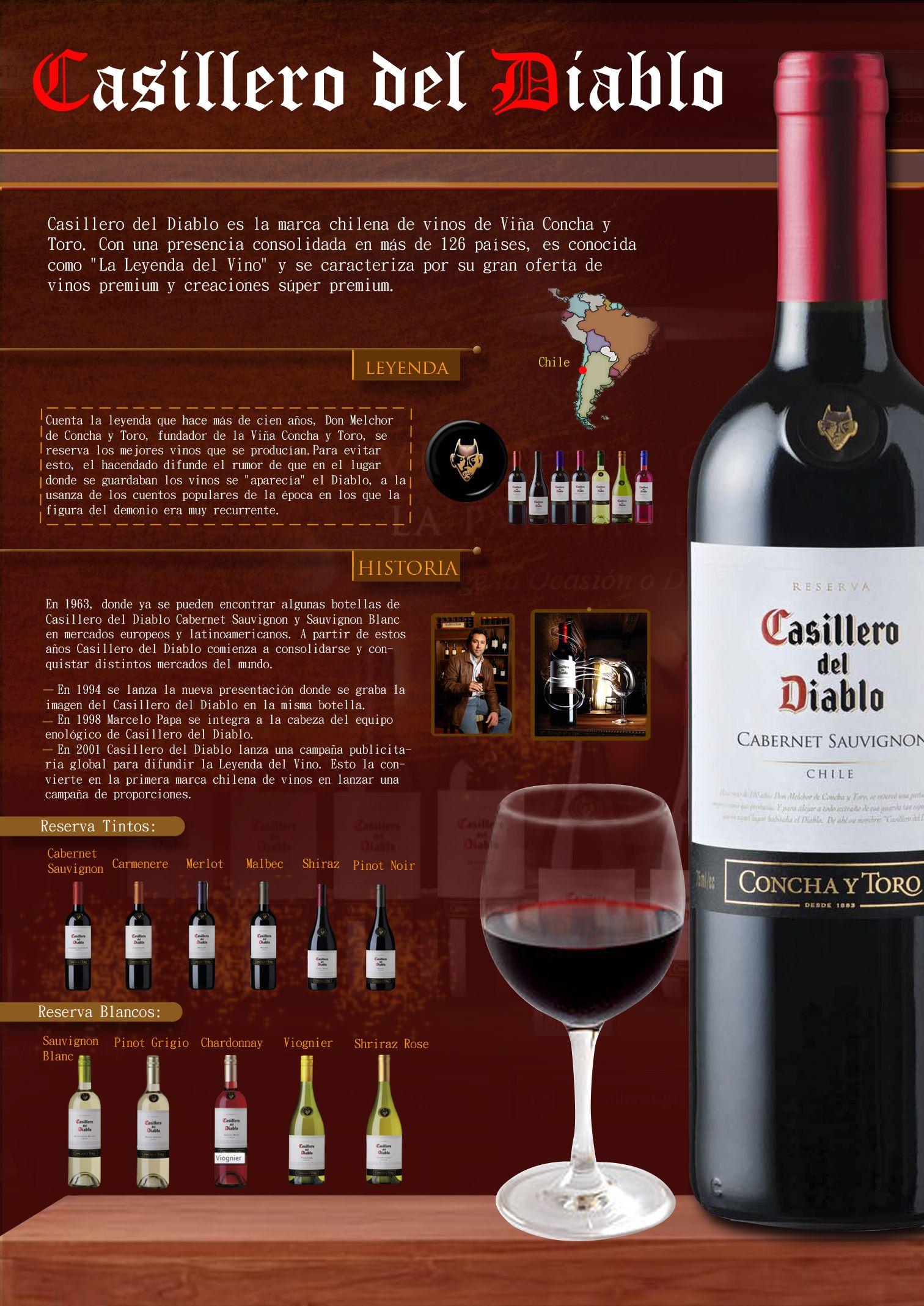 Infografias De Vinos Buscar Con Google Maridaje Pinterest  ~ Como Quitar Las Manchas De Vino Tinto
