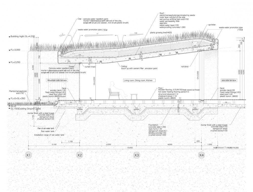 Galera de en detalle cortes constructivos techos verdes 1 facades sciox Images