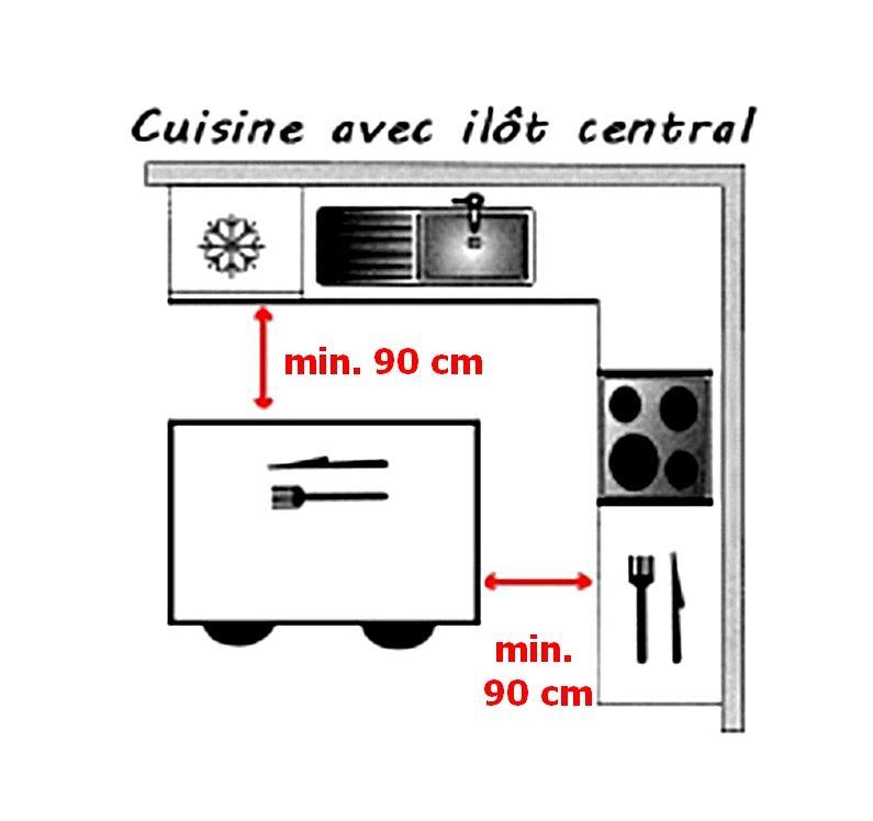 Partager Via PinterestPartager Via FacebookPartager Via Google+Partager Via  TwitterAutres Recherches : Dimension Îlot Central Cuisine Vous Aimerez  Aussi ...