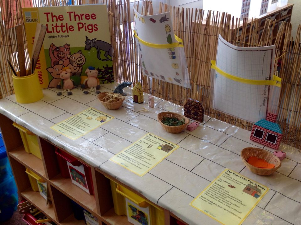 pigs little three eyfs junk modelling area classroom early years workshop visit traditional tales children school stories