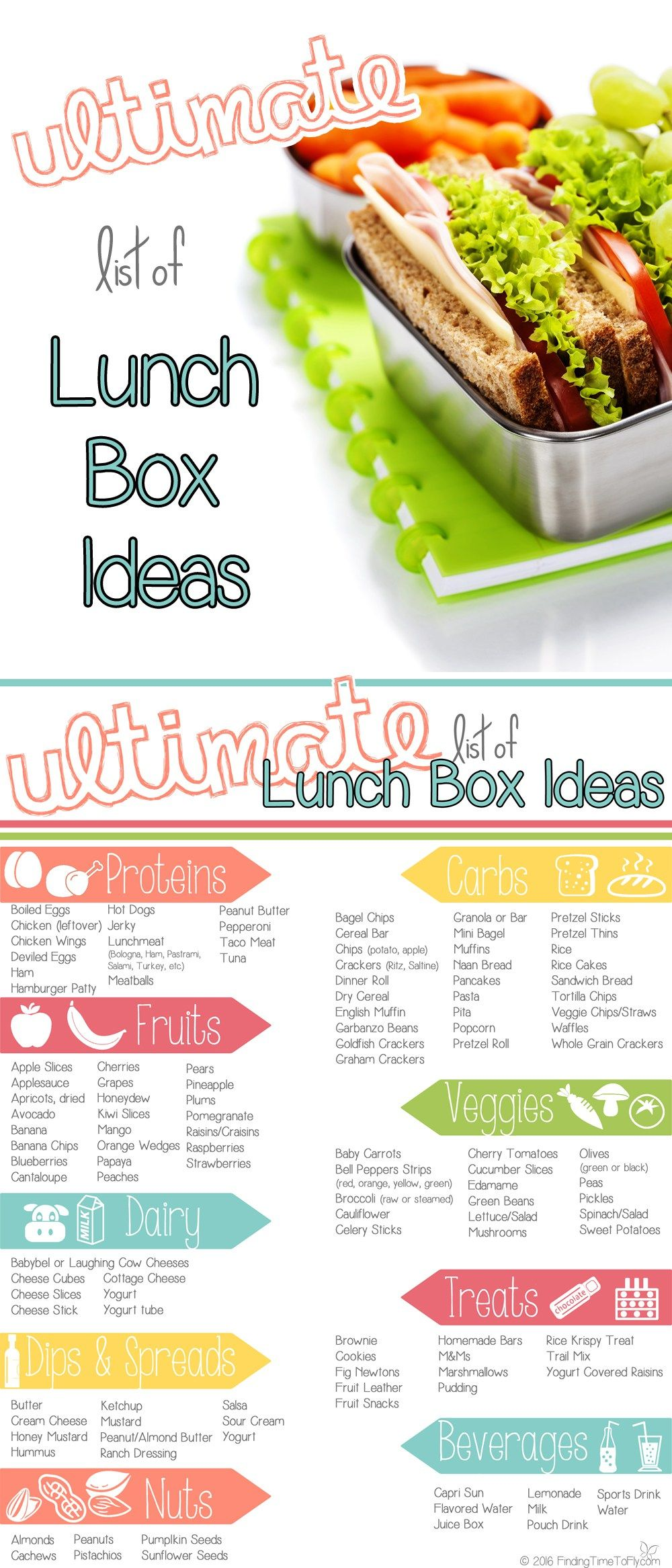 Ultimate List of Lunch Box Ideas | Pinterest | Lunch box ideas ...