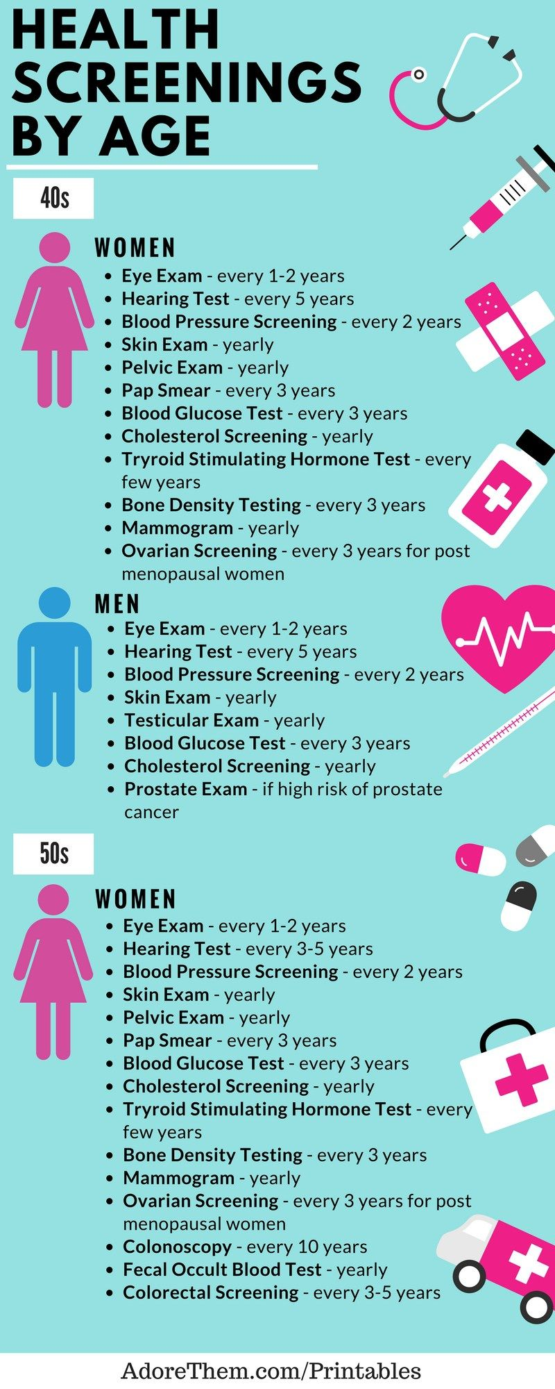 Which Health Screenings Will You Need This Year A Health Screening Infographic Health Screening Health Fair Preventative Health