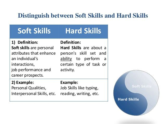 soft skills definition resume    megagiper 2017 04 25 - job summaries