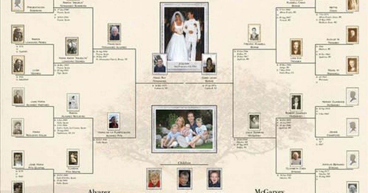 Family Tree Example Family Tree Template Finder Free Charts For