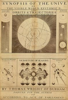 A synopsis of the universe or the visible world. S
