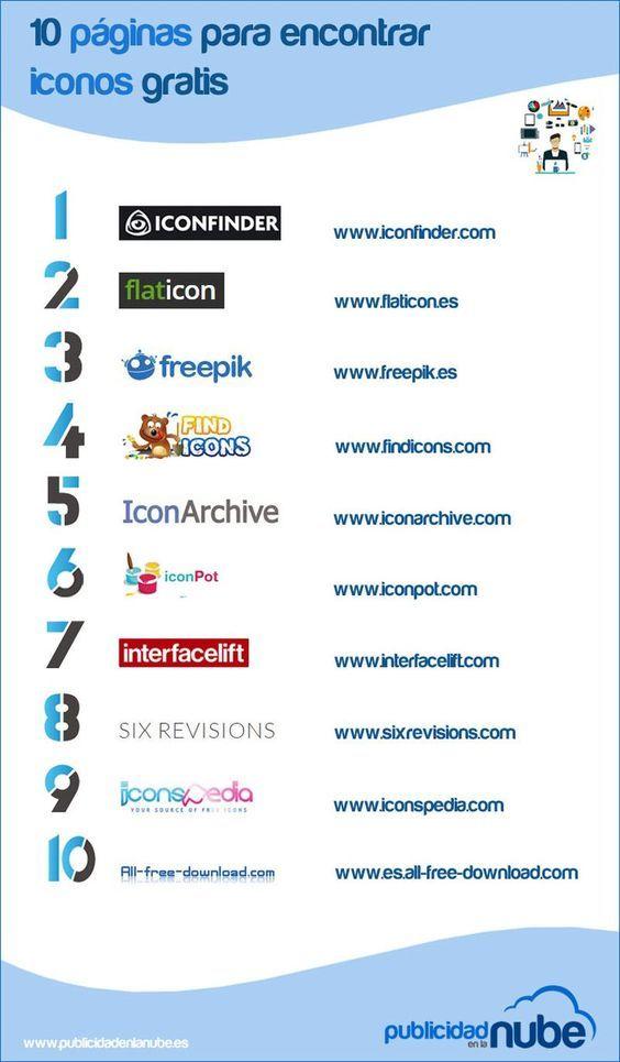 Una Infografía Que A Modo De Listado Nos Indica Hasta Diez Sitios Desde Donde Podemos Descargar Iconos Grat Graphic Design Tips Digital Marketing Web Marketing