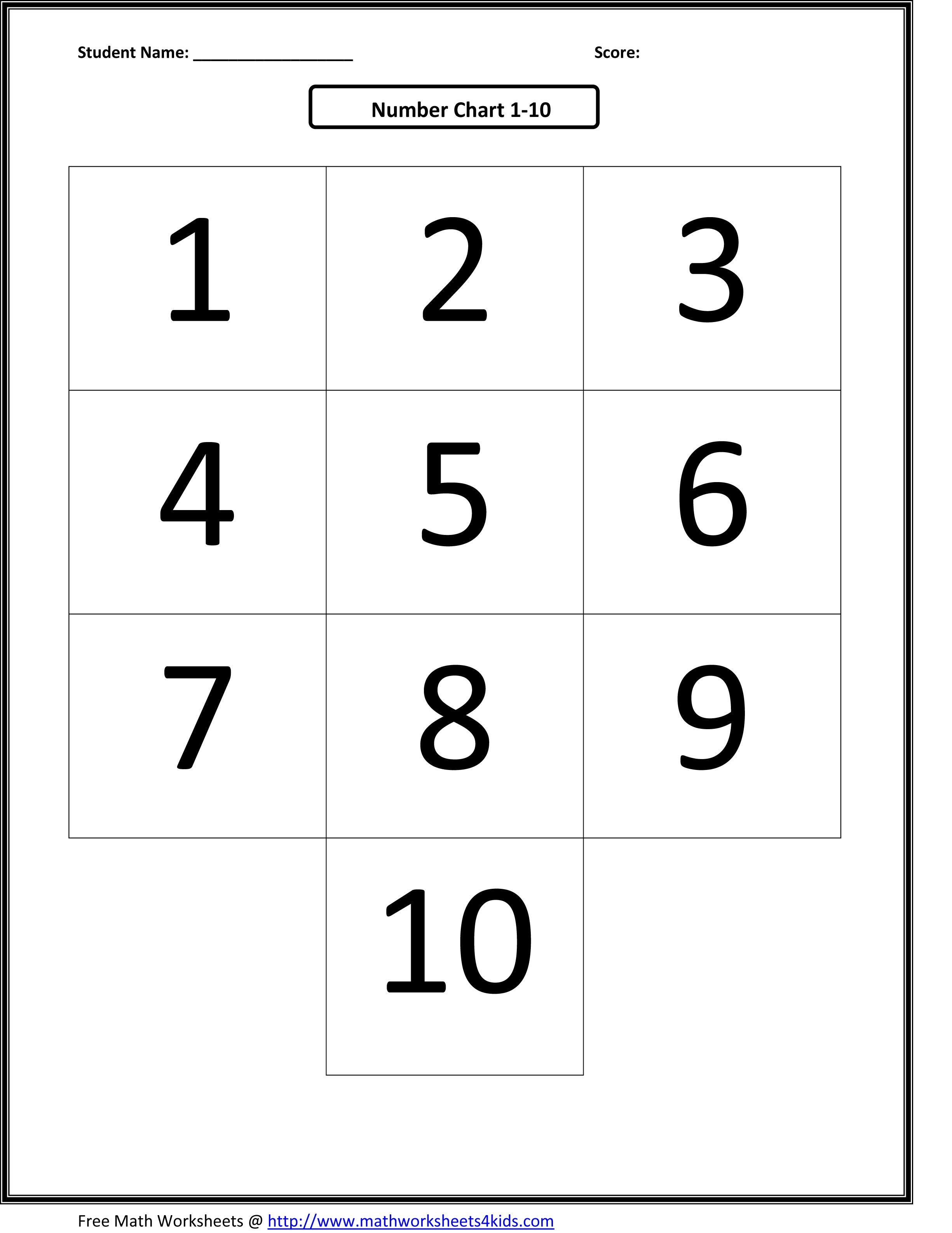 Chart 1 10