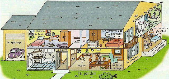 vocabulaire la maison coupe transversale montrant la structure la distribution les pi ces. Black Bedroom Furniture Sets. Home Design Ideas
