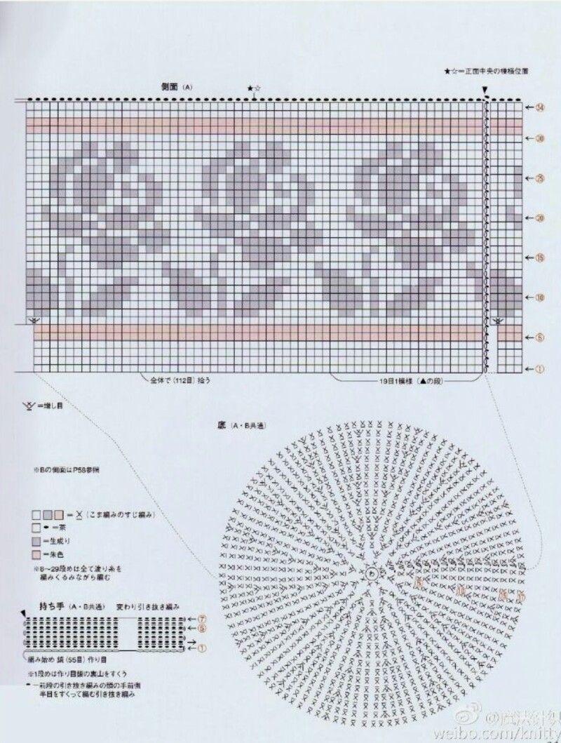 Pin de Blanca Burton en otros crochet | Bolso tejido, Croché y ...