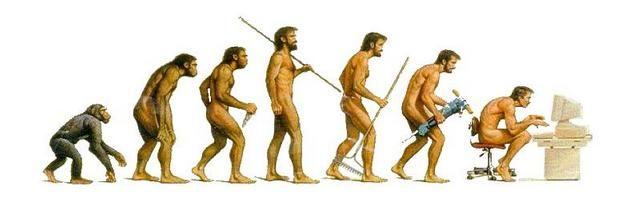 Racialized Representations of Evolution (click thru for analysis)