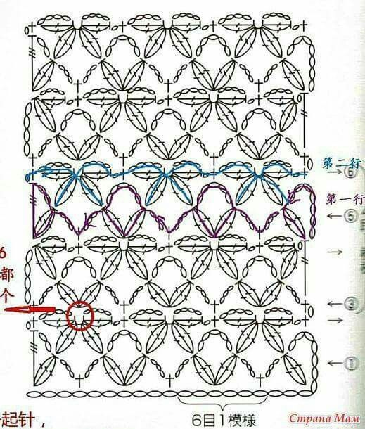 Pin de nagylia@ymail.com en scheme pt crochetat en 2018   Pinterest ...
