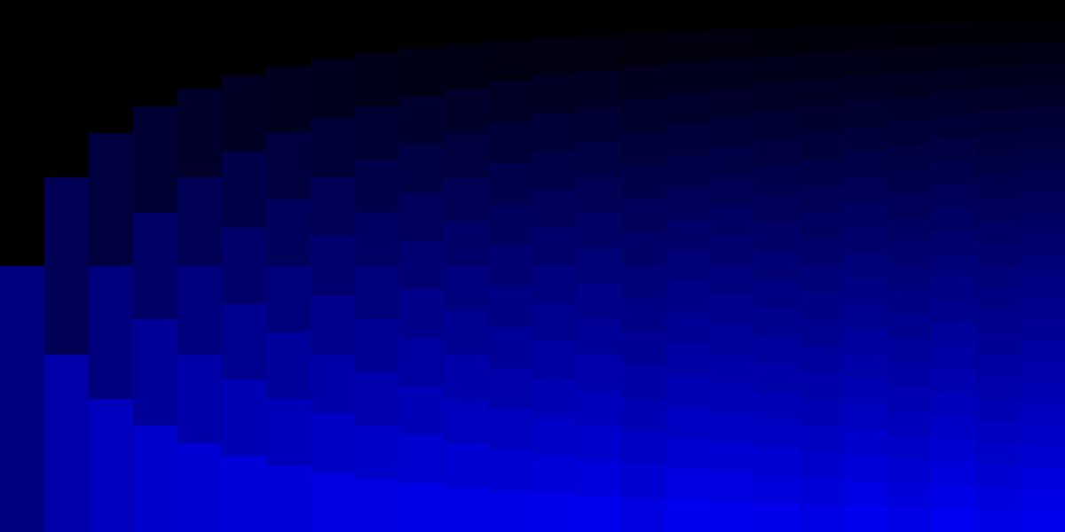 Block gradients