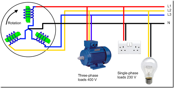 three phase power simplified building systems, light 208v single phase wiring diagram three phase wiring light #2