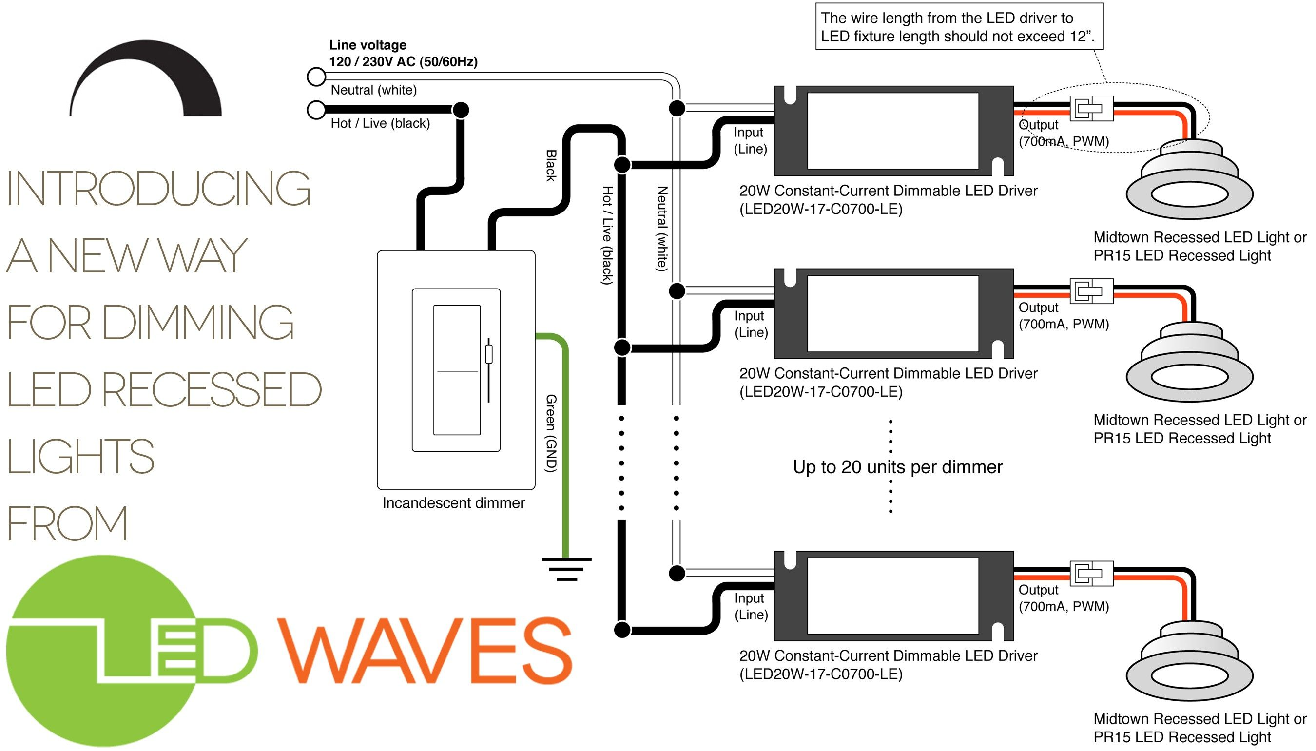 Elegant Wiring Diagram Ceiling Light #diagrams #digramssample  #diagramimages #wiringdiagramsample #wiringdiagram | Recessed can lights,  House wiring, Dimmer switchPinterest