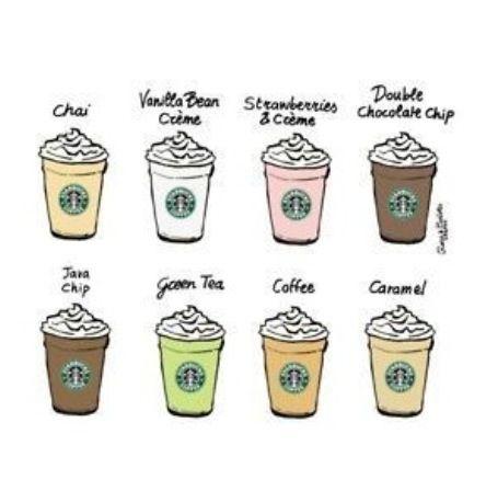 Order At Starbucks Starbucks Lovers Starbucks Coffee