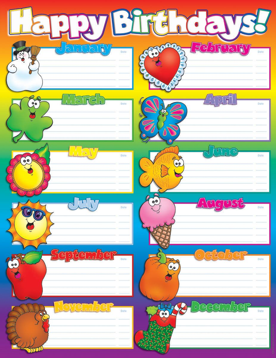 Classroom Decoration Happy Birthday : Classroom decorations happy birthdays friendly chart