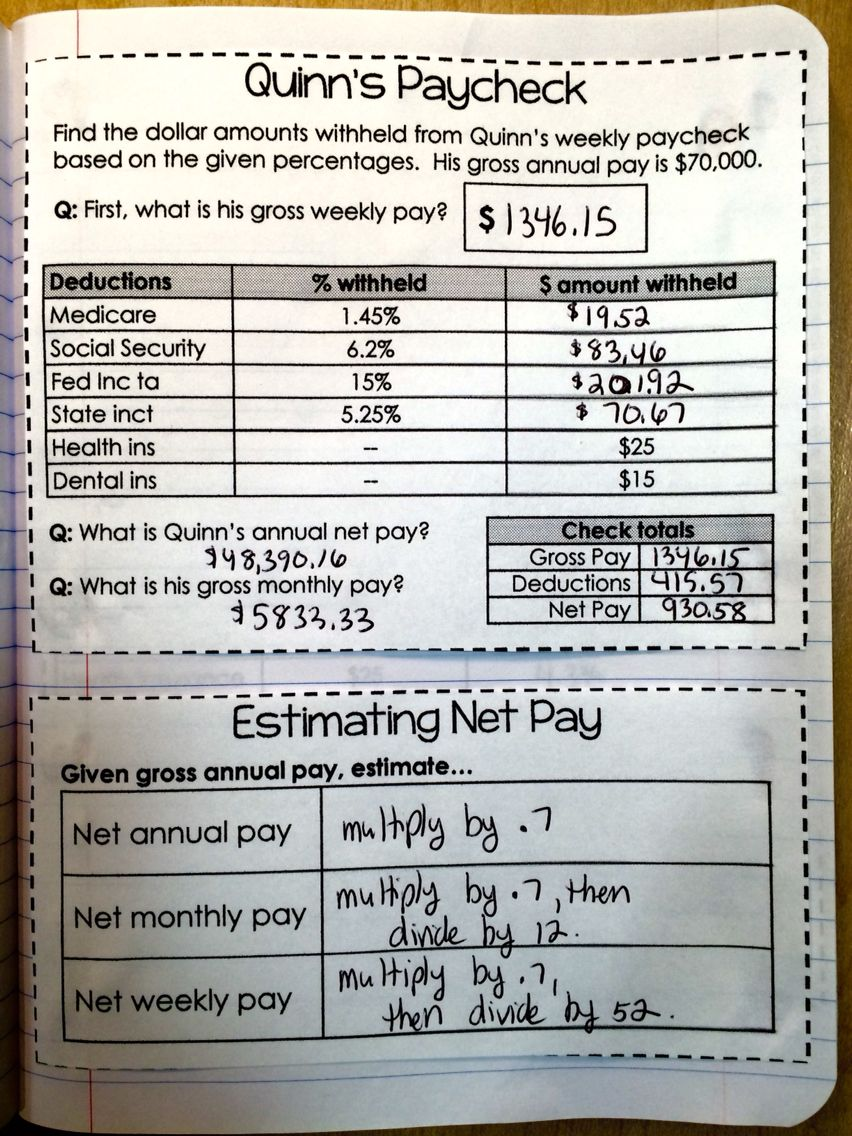 hight resolution of Paycheck interactive notebook pages. Gross+net pay