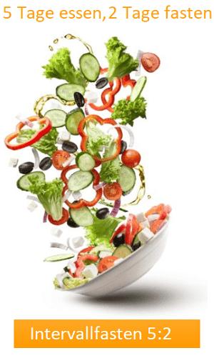 Wie man Mahlzeiten mischt, um Gewicht zu verlieren