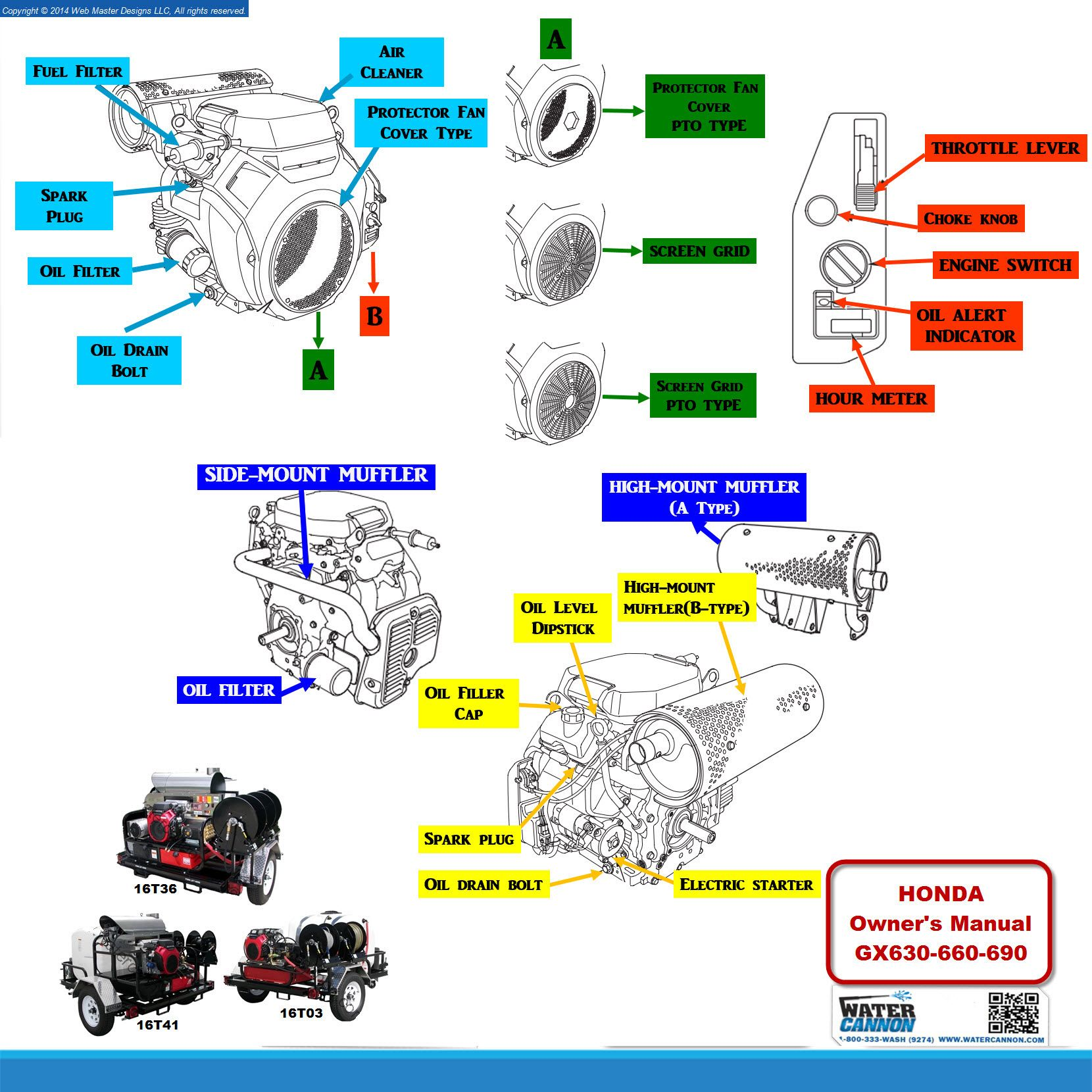Honda Gx630 660 690 Repair Manual Gx690 Wiring Diagram Owner S Info Graphics Pinterest Rh Com Parts Ezgo