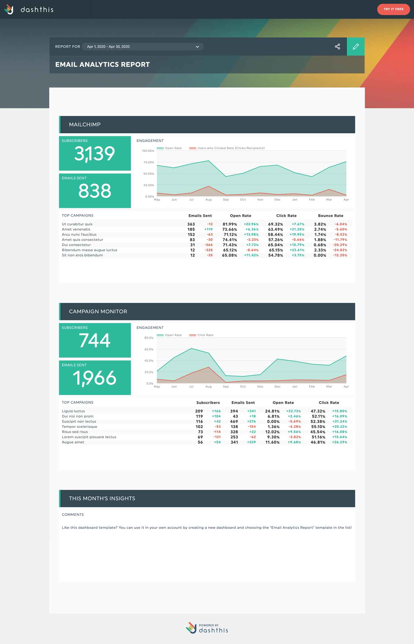 Email Report Template In 2020 Marketing Report Template Email Marketing Campaign Marketing Report