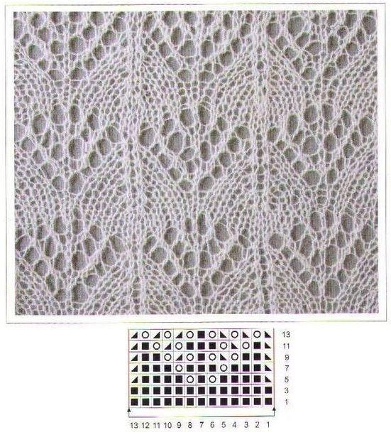 Estonian lace (varesejalakiri)   Haapsalu   Pinterest   Encaje ...