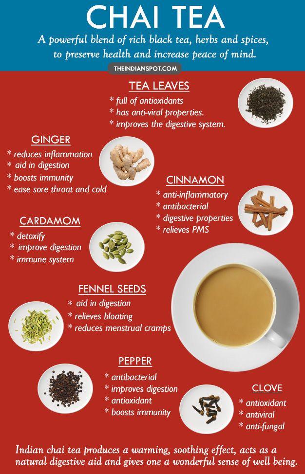 Tea Vs Chai : Benefits, Recipe,, Masala