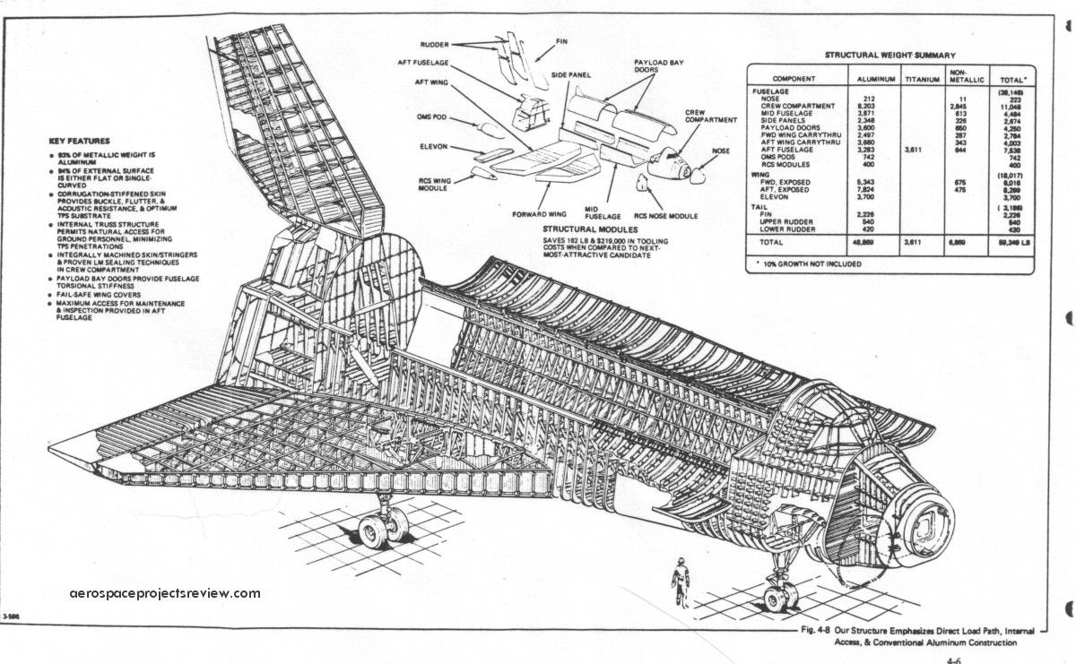 space shuttle interior layout