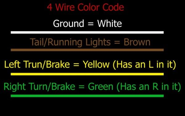 4 Wire Trailer Wiring Color Code