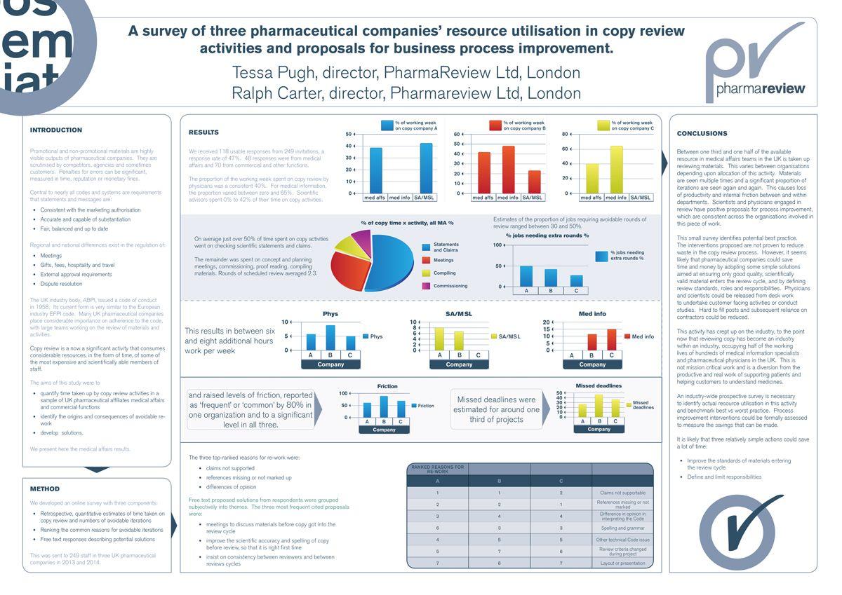 Poster design academic - Image Result For Academic Poster