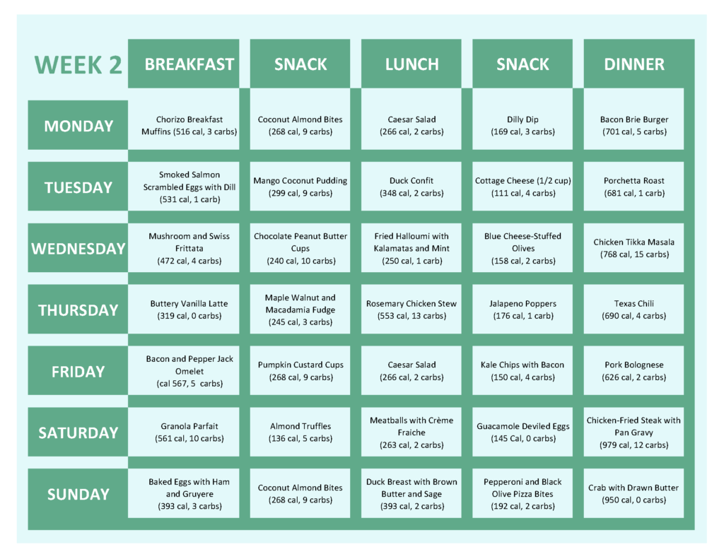 Ketogenic Meal Plans 2300 Calories Week 2 Ketogenic Meal Plans In