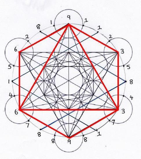 The Fibonacci Numbers And The Platonic Solids Sacred Geometry