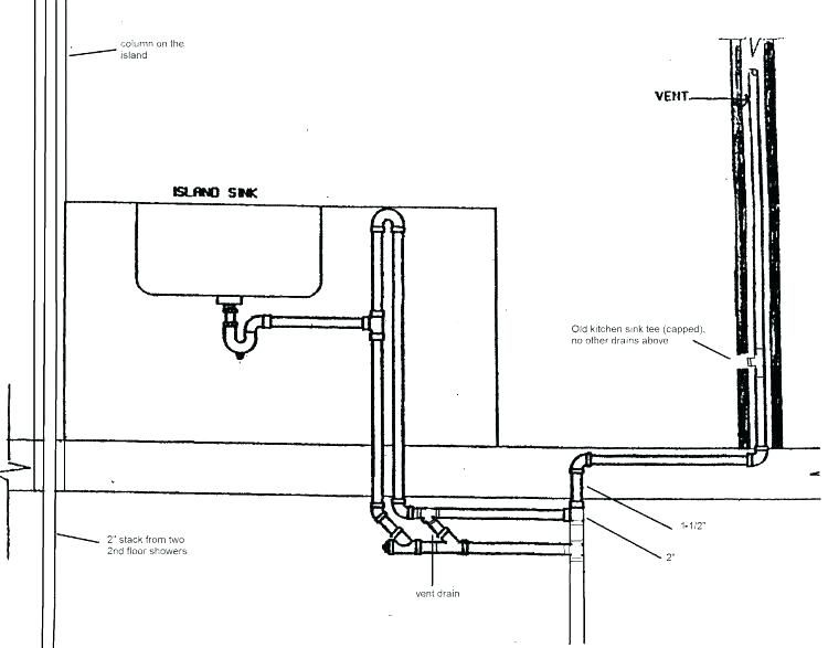 no air gap for dishwasher dishwasher air gap options ...