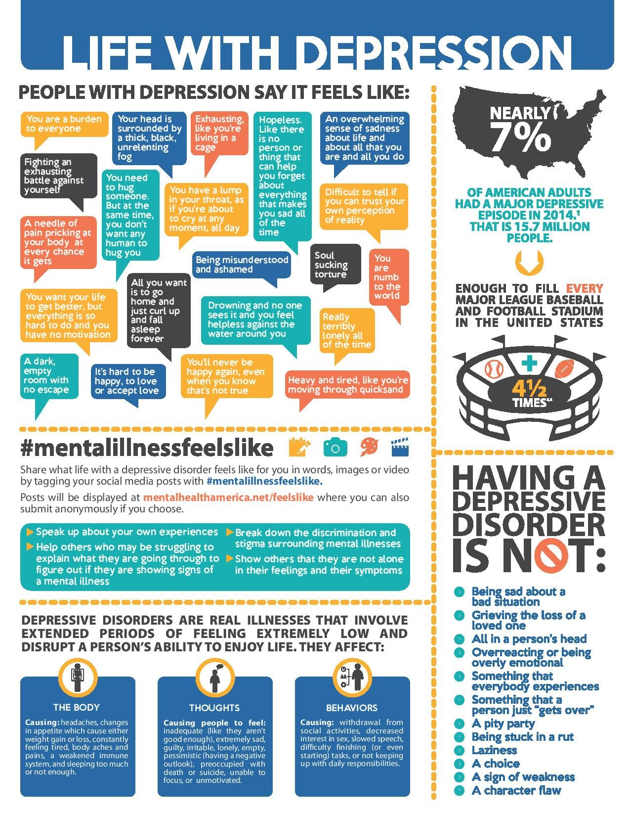 Image result for depression fact sheet psychology resources author jan hamilton fandeluxe Gallery