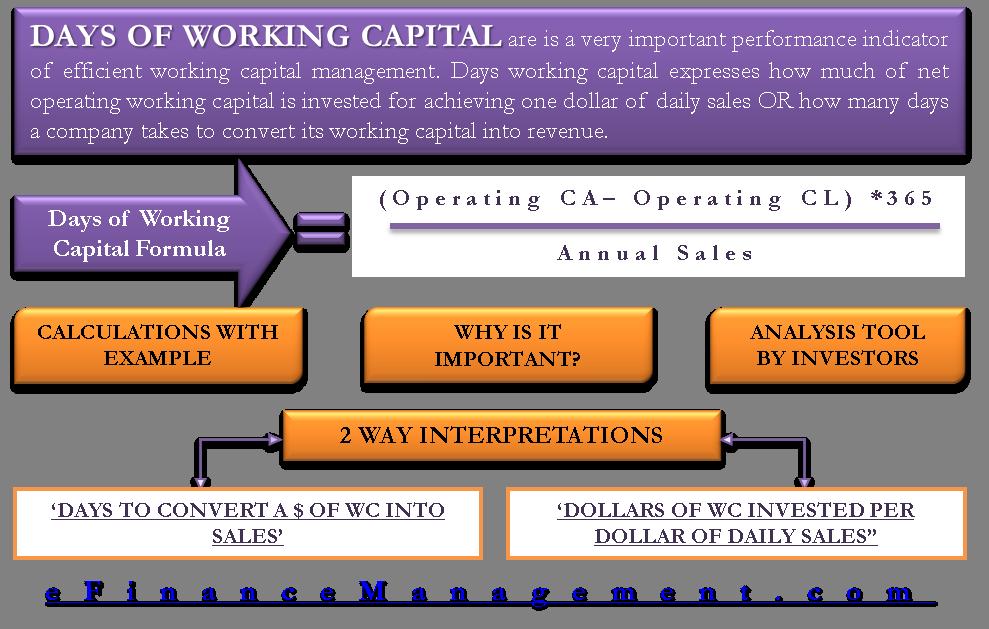net trade working capital