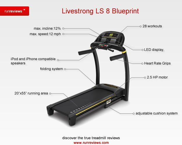 Tapis De Course Bh Magna Pro Tapis De Course Appareil Fitness Materiel Fitness