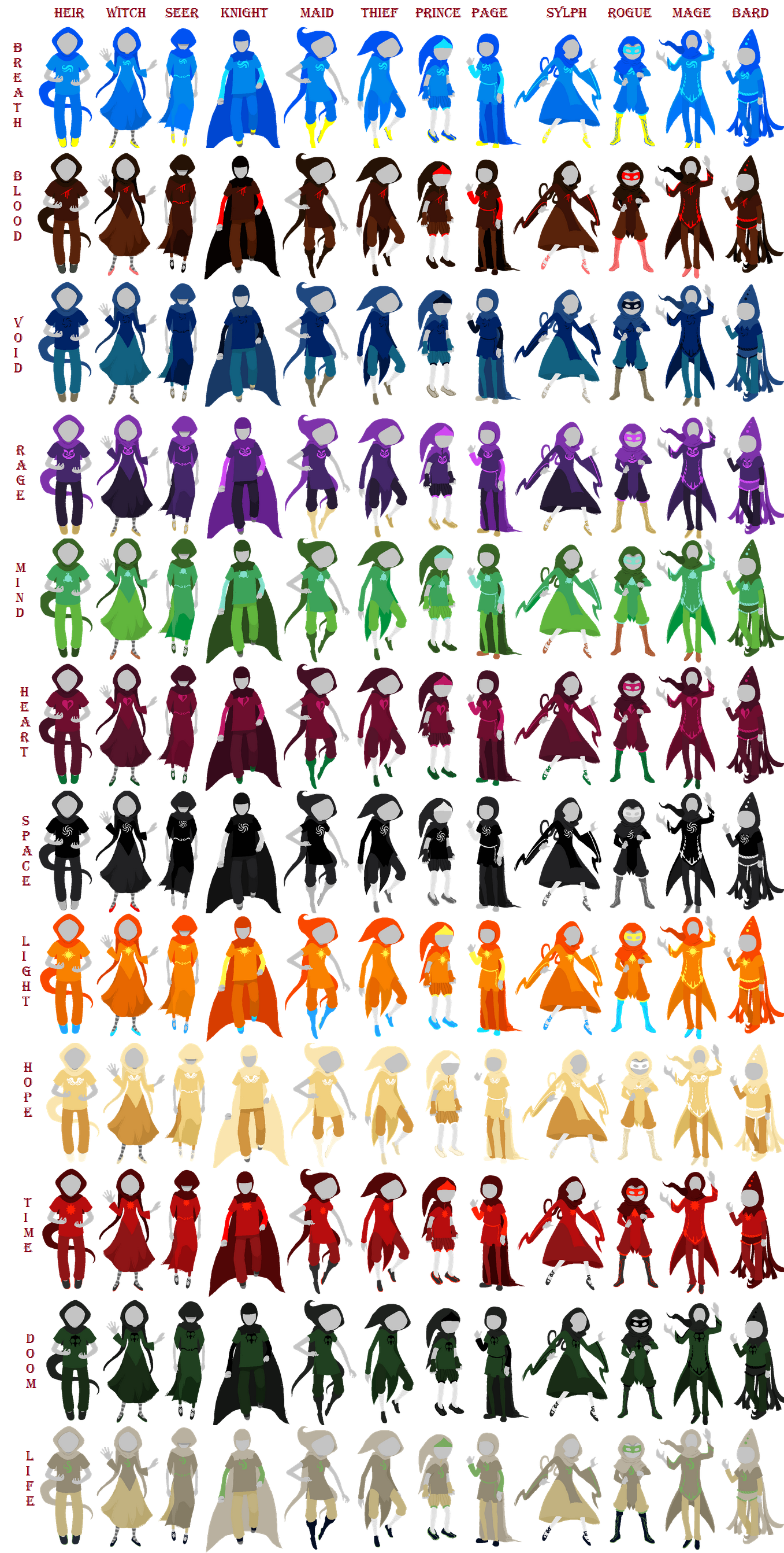 homestuck_god_tier_classes_and_aspects_by_brandipinette ... Homestuck God Tier Aspect