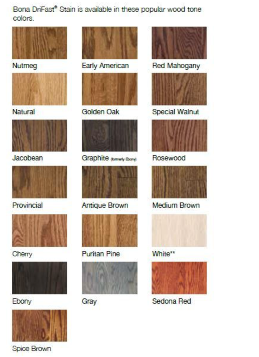 Pin By Caroline Wissa On Home Decor Staining Wood White Wood Stain Diy Wood Stain