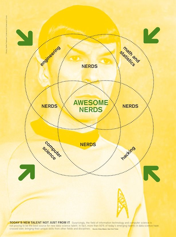 The Rise of the Awesome Nerd | The Financialist