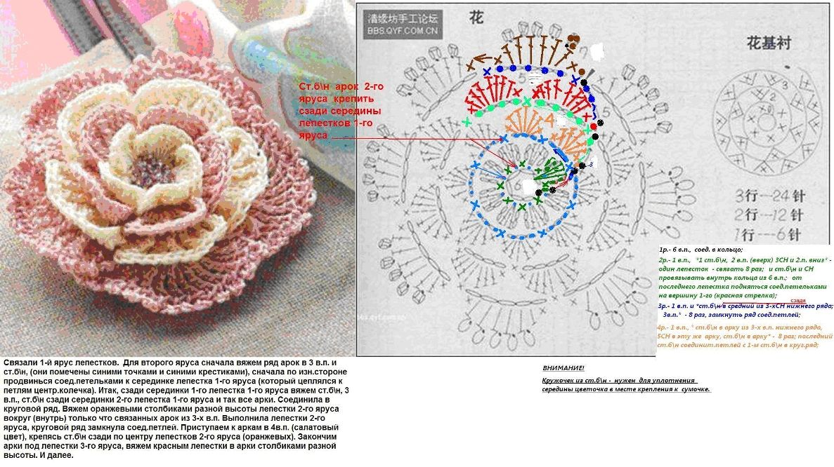 Вязаные цветы на шапку схема фото 209